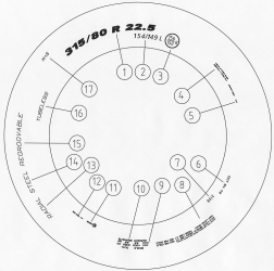 opona-opis
